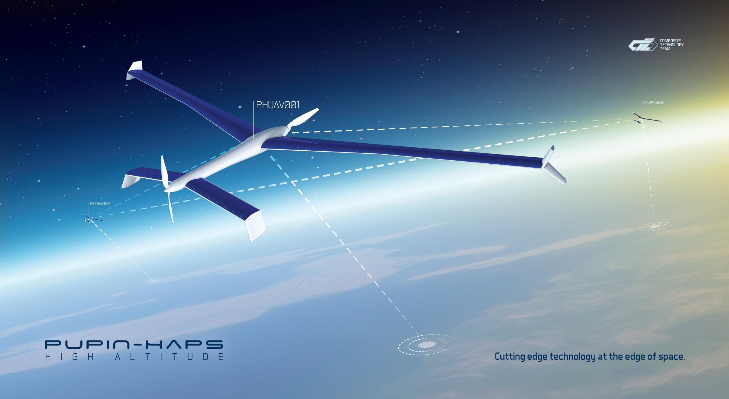Pseudo Satelite